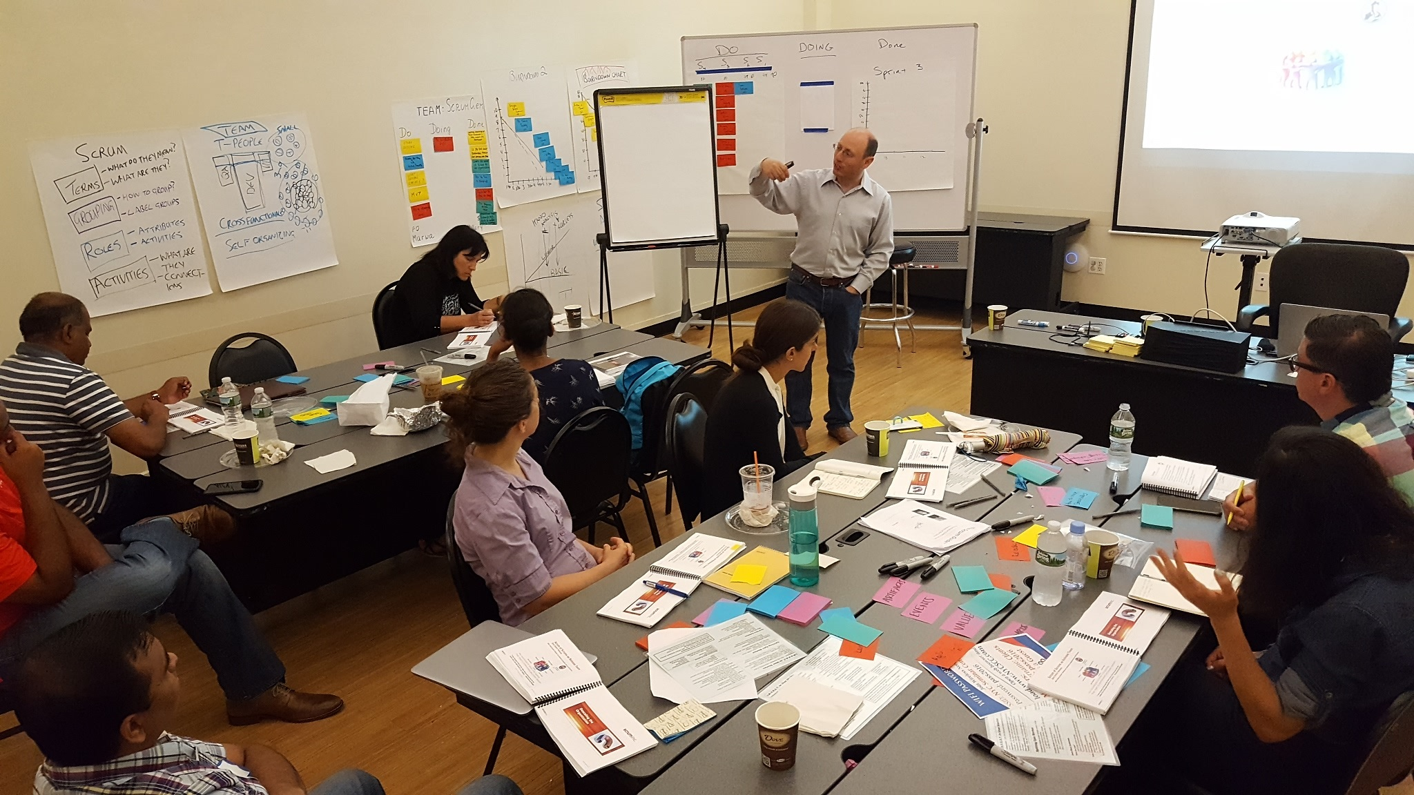 July 7 8 Certified Scrum Product Owner Course With Scruminc