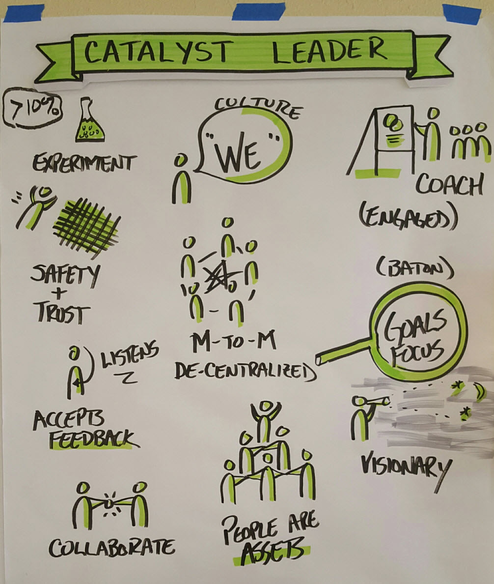 Leadership Is The Most Powerful Commodity On The Planet