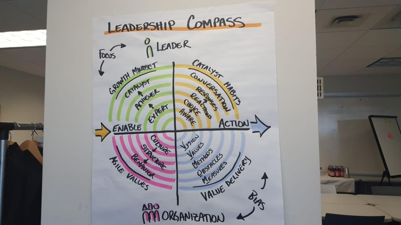 May 15-16: Certified Agile Leadership (CAL)